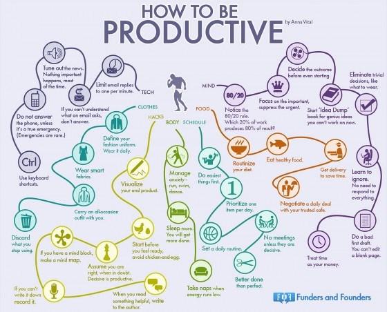 Consigli pratici 2 per affrontare il COVID-19: procrastinazione e produttività